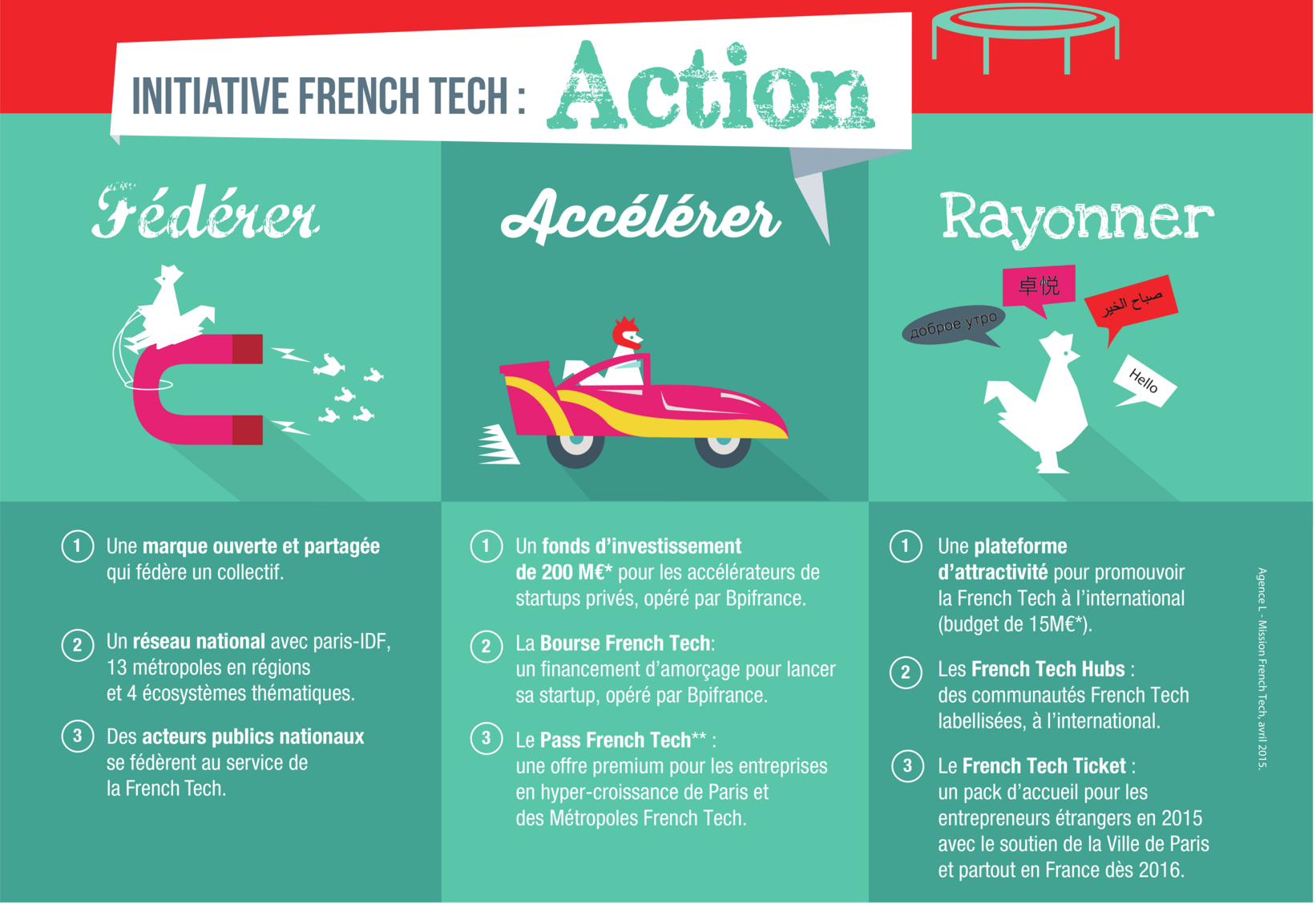 FrenchTech2