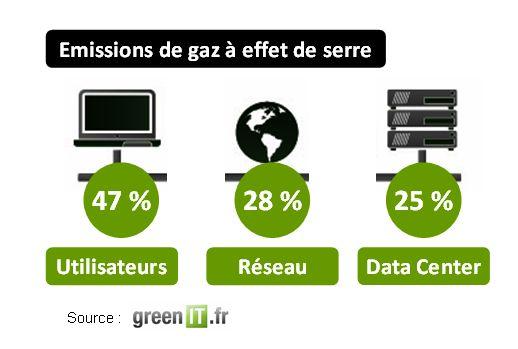 greenit_1